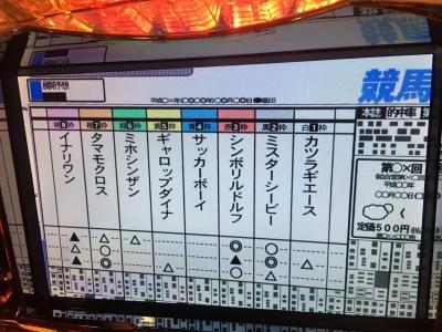 GI優駿倶楽部の大喜利画像